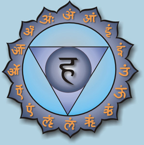 Vishuddha, Throat or Fifth Chakra